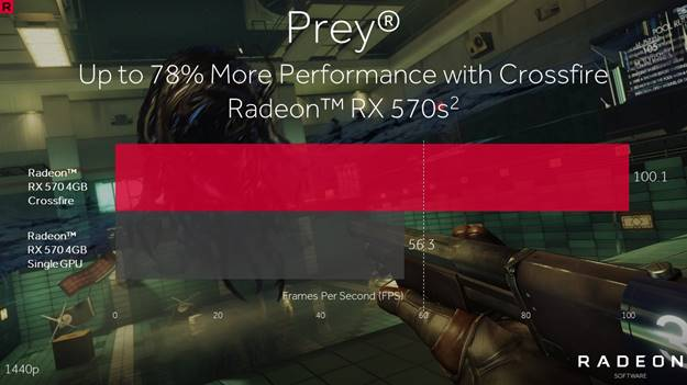 Radeon Software Delivers Day 0 Support For Prey!