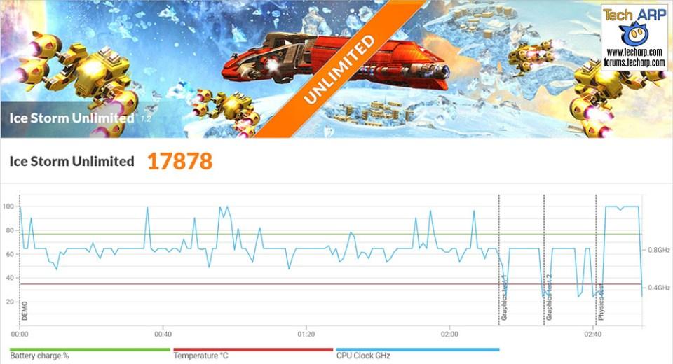 Samsung Galaxy Tab S3 3DMark results