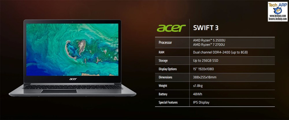 First AMD Ryzen Mobile Notebooks Revealed - Acer Swift 3