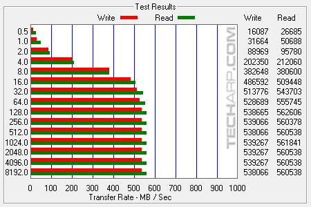 1TB SanDisk Ultra 3D SSD ATTO multi results 02