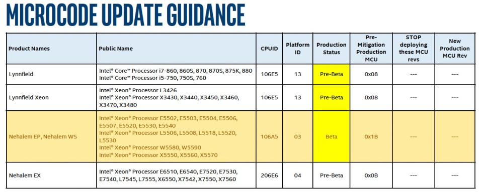The Intel Spectre Reboot Issue - Everything You Need To Know!