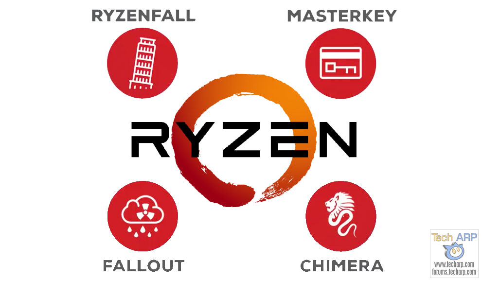 AMD RyzenFall, MasterKey, Fallout + Chimera Mitigation Guide