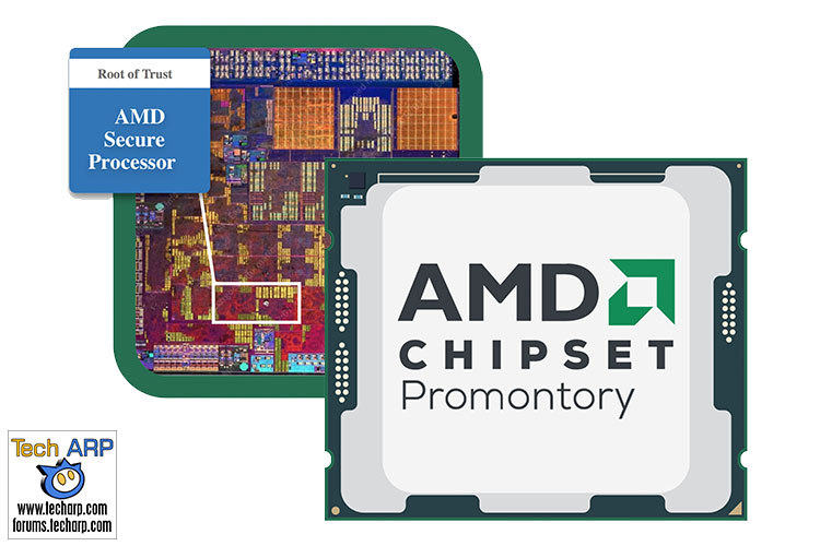 AMD Secure Processor and Chipset