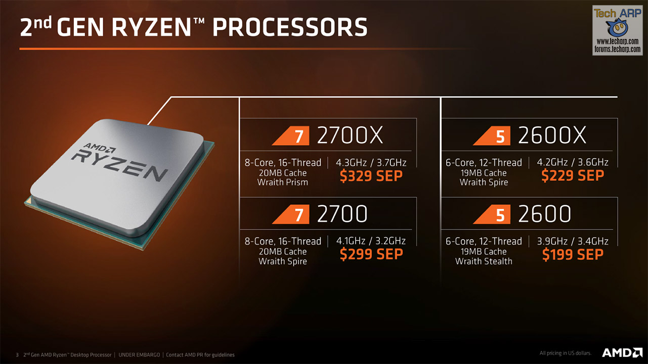 The 2nd Gen Ryzen Price Comparison - Tech ARP