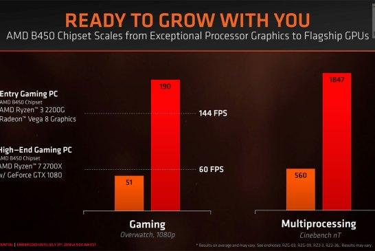AMD B450 chipset slide 07
