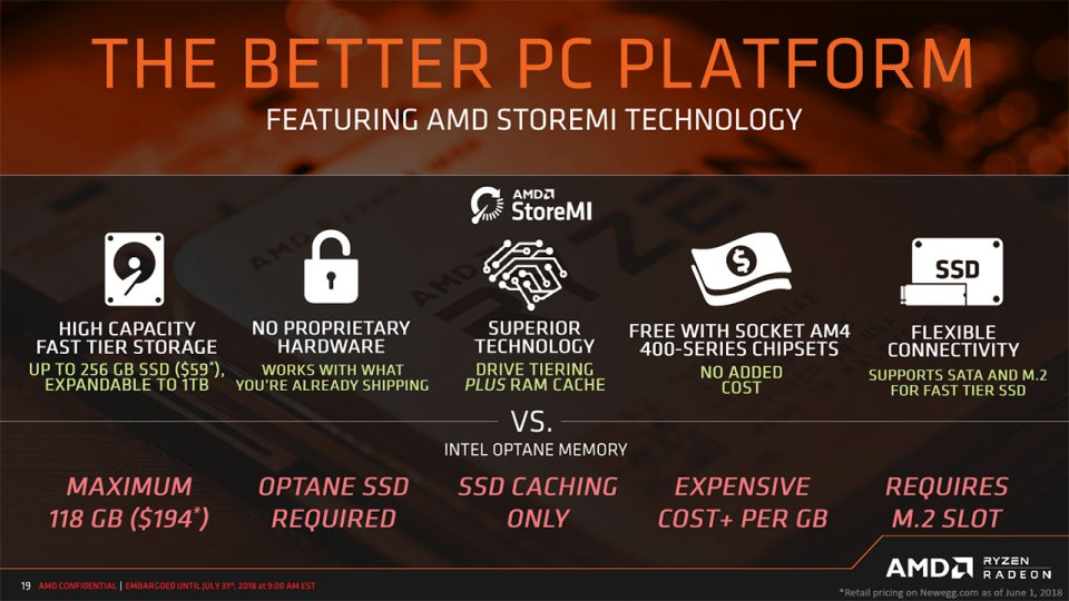 The AMD B450 Chipset Explained! - Tech ARP
