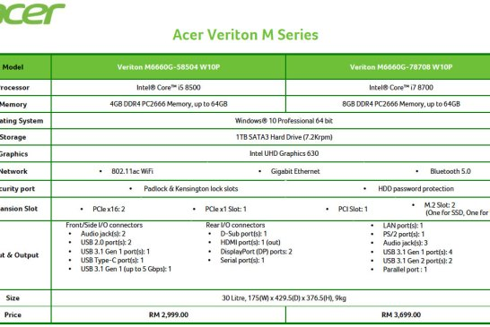 Acer Veriton M specs and prices