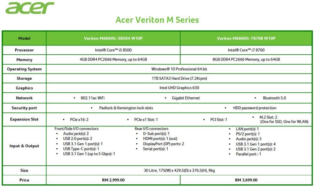 Acer Veriton M specs and prices