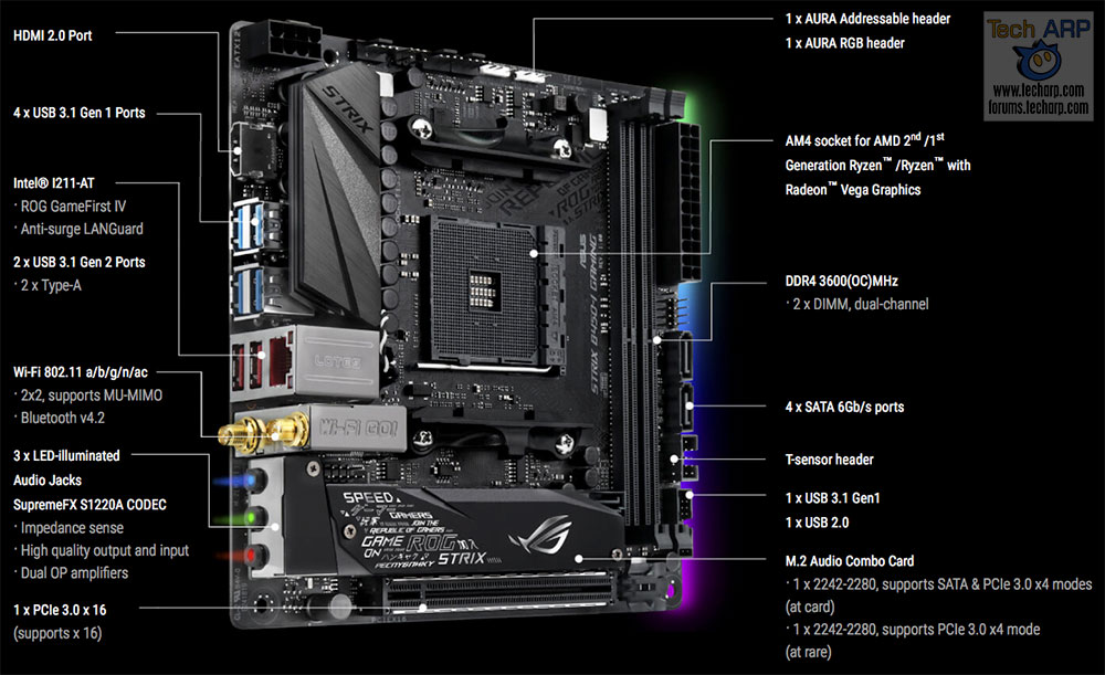 ASUS ROG STRIX B450-I Gaming key features