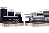Dell EMC Unity + SC Storage Arrays Get Major Updates!
