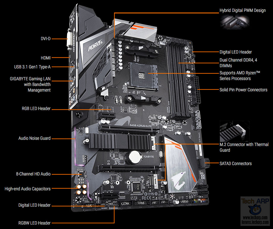 Gigabyte B450 Motherboard Models Features Prices Revealed Tech Arp