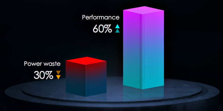 GPU Turbo advantages