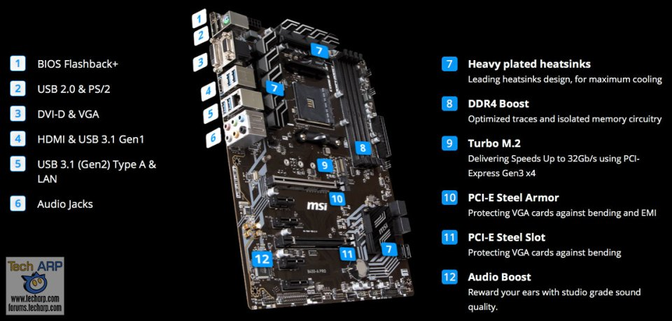 MSI B450-A Pro features