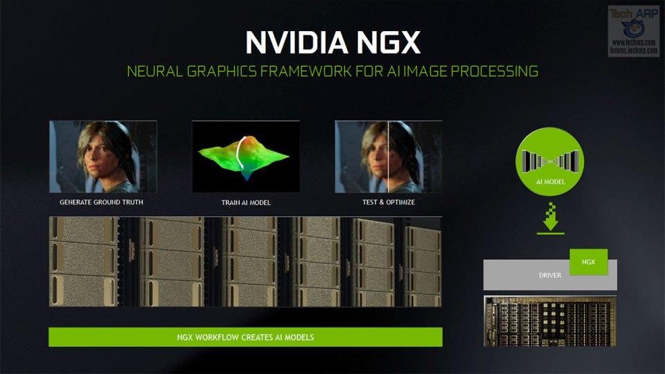 NVIDIA Turing Unleashes RTX Hybrid Graphics Capability!