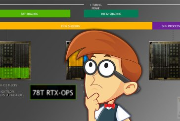 How & Why NVIDIA Calculates RTX-OPS For GeForce RTX!