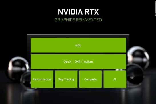 NVIDIA GeForce RTX Black Friday and Cyber Monday Sales Goodies!