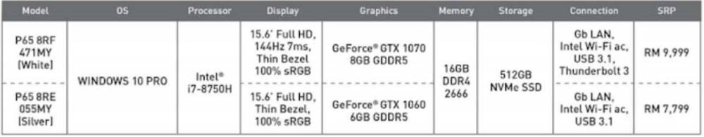 MSI P65 Price List