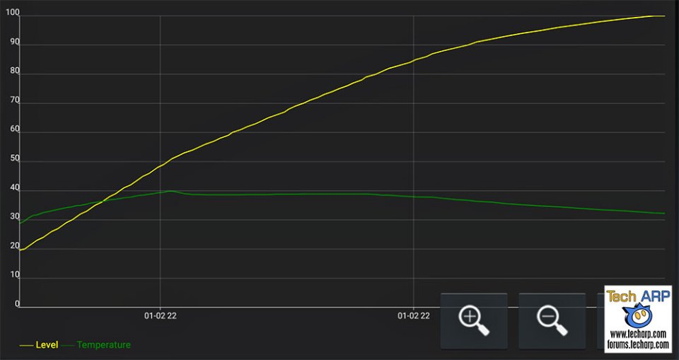 OPPO R17 Pro battery recharging speed - SuperVOOC