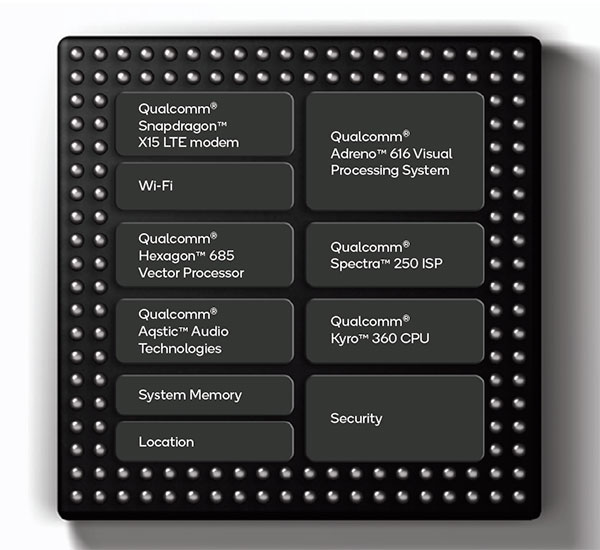 Qualcomm Snapdragon 710