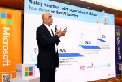 The Microsoft-IDC Report On AI Growth Potential For Malaysia