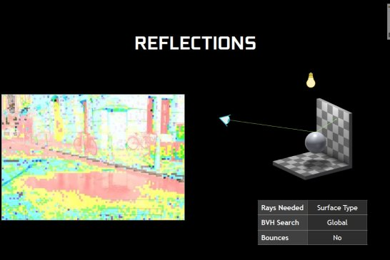 NVIDIA RT - Reflections