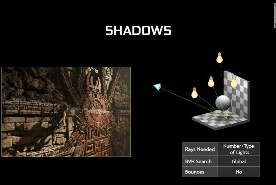 NVIDIA RT - Shadows
