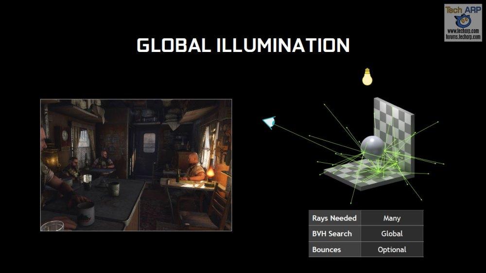 NVIDIA RT - Global Illumination