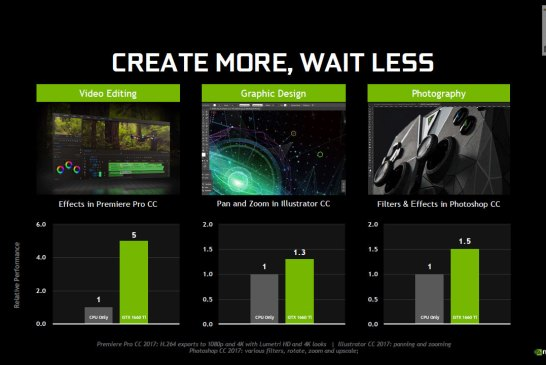 NVIDIA GeForce GTX 1660 Ti + 1650 for laptops slide