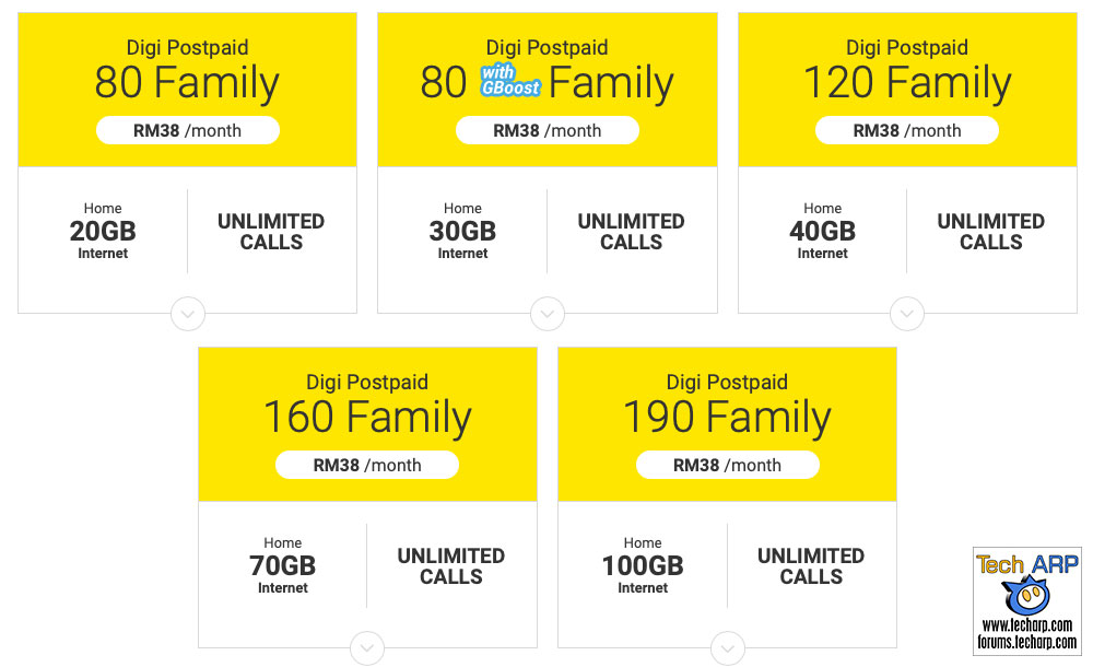 The 2019 Digi Postpaid Family Plans Revealed!