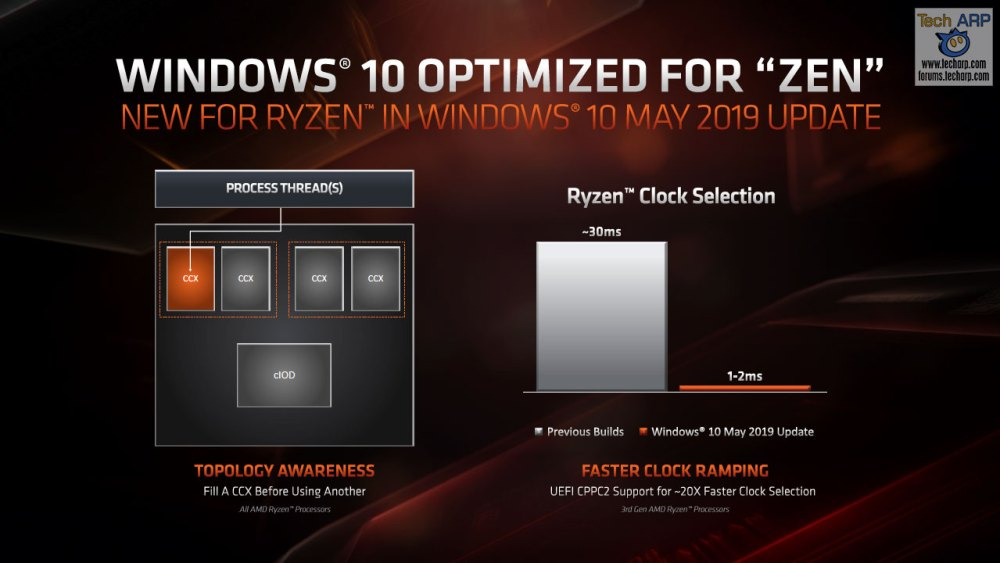 3rd Gen Ryzen presentation slide 06