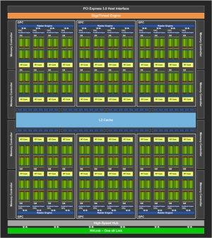 NVIDIA TU104 GPU diagram