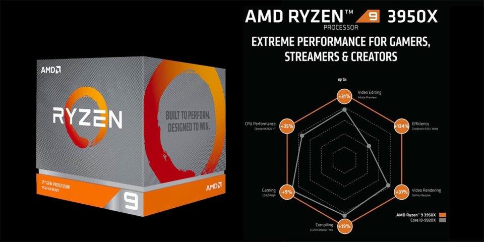 AMD Ryzen 9 3950X spider chart