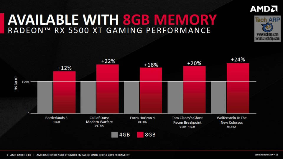 AMD Radeon RX 5500 XT slide 07