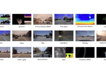 NVIDIA DRIVE Deep Neural Networks : Access Granted!