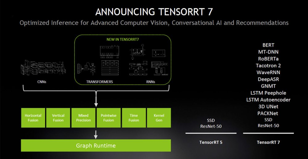 TensorRT 7 new features