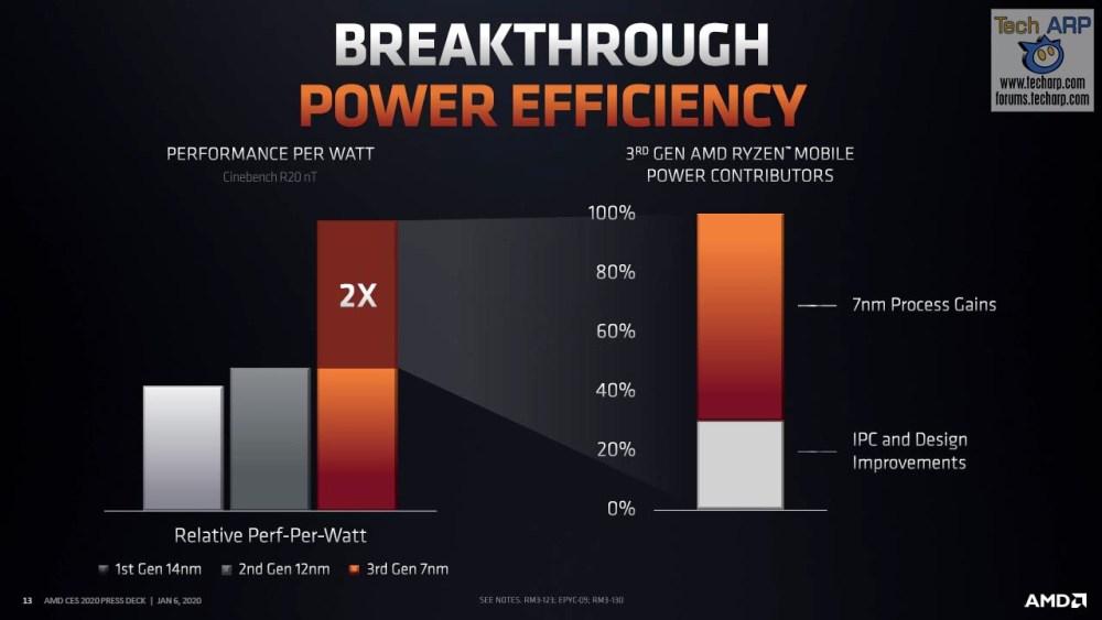 AMD Ryzen 7 4800U slide 05