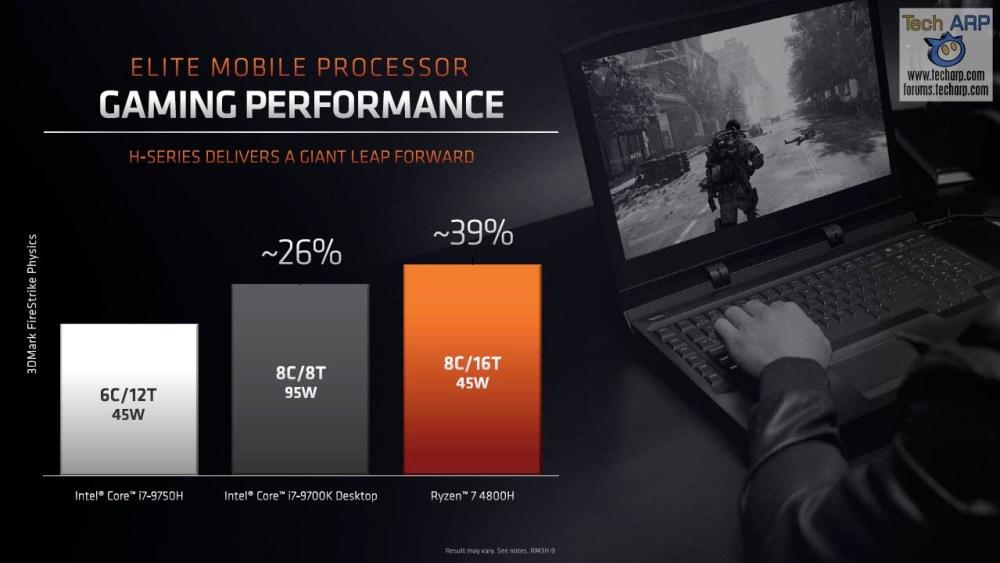 AMD Ryzen 7 4800H slide 02