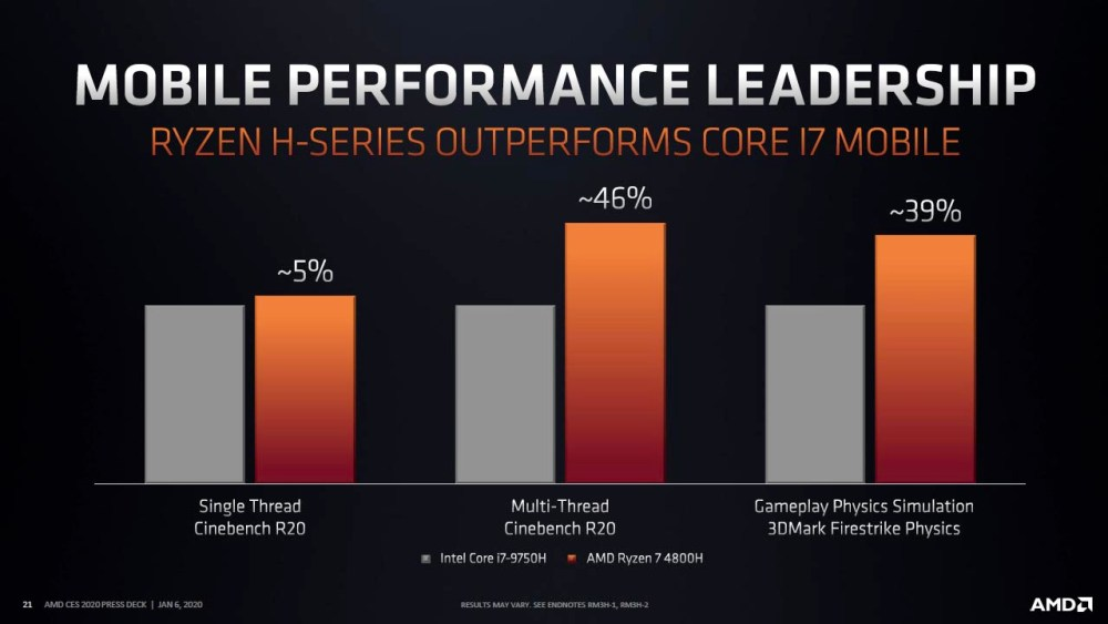 AMD Ryzen 7 4800H slide 04