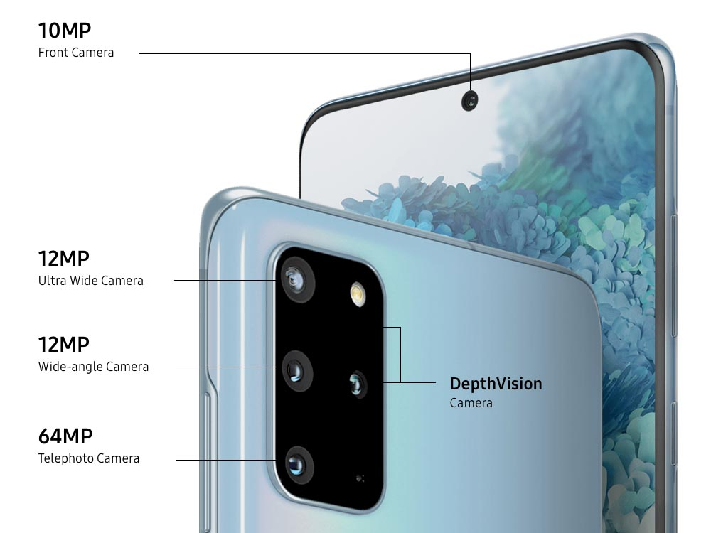 Samsung Galaxy S20 Plus camera labels