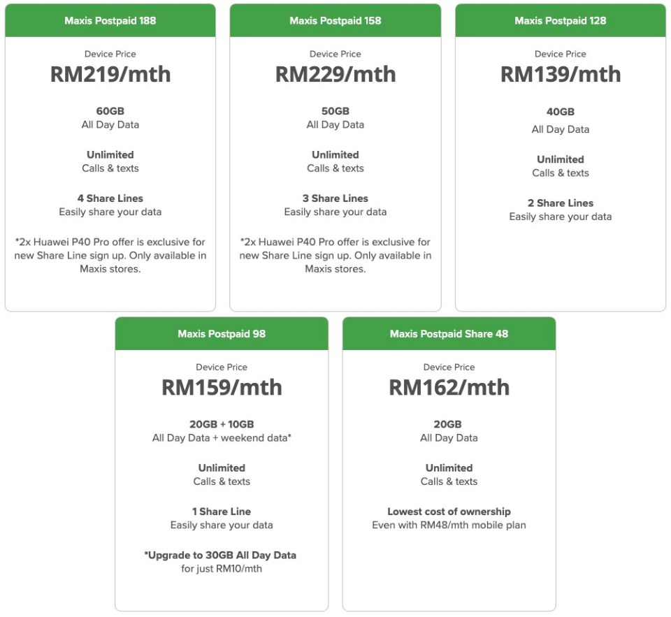 Maxis Zerolution P40 Pro offers