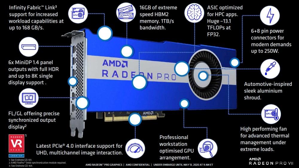 AMD Radeon Pro VII slides 41
