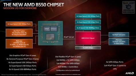 AMD Spring 2020 update 05