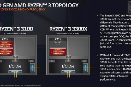 AMD Spring 2020 update 17