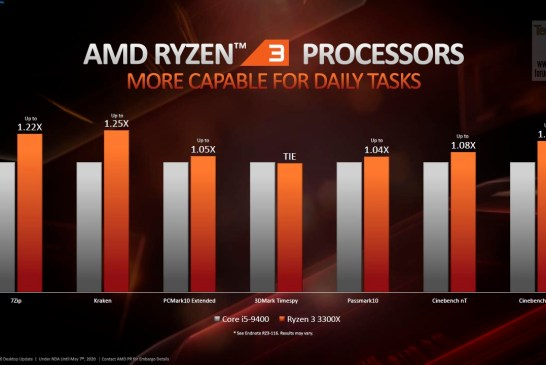 AMD Spring 2020 update 18