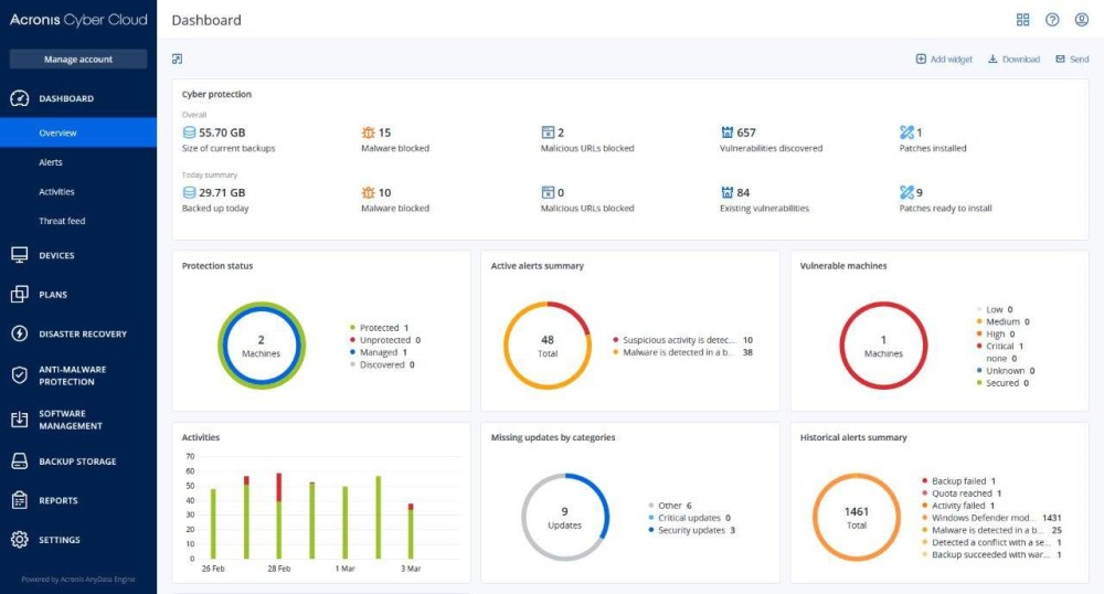 Acronis Cyber Protect screenshot