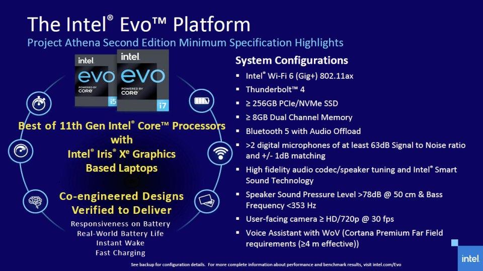 Intel Evo specifications