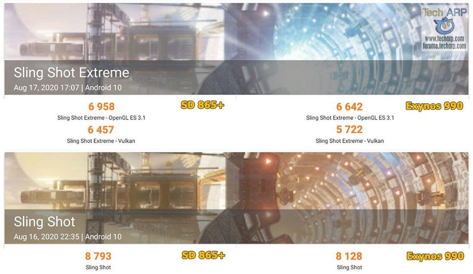 SD 865 Plus vs Exynos 990 3DMark