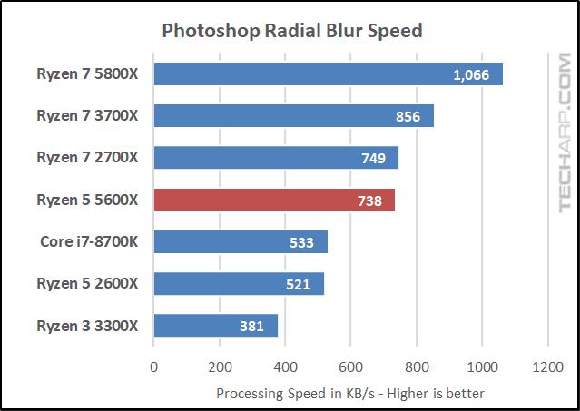 AMD Ryzen 5 5600X Photoshop results 02
