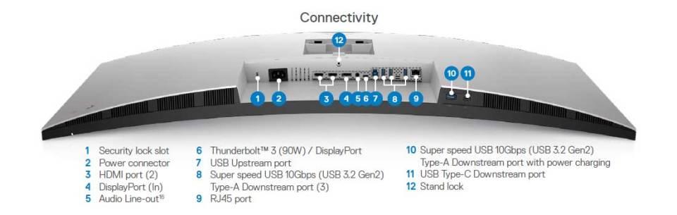 Dell UltraSharp 40 Curved Monitor U4021QW ports