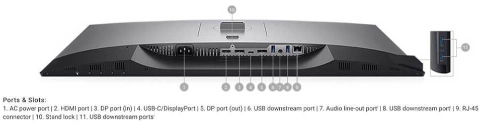 Dell UltraSharp U2422HE monitor ports